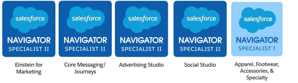 Salesforce Navigator Badges CloseContact